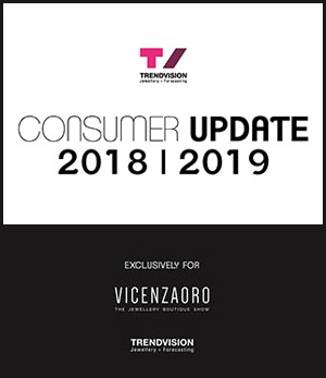 Consumer update 2018 | 2019 - abstract